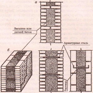 кладка с горизонтальными диафрагмами