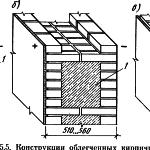 Облегченные кирпичные конструкции