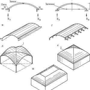 схема арки фото