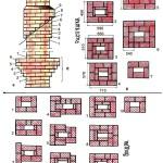 схема строительства дымохода