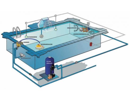 Толщина гидроизоляция слоя обмазочная