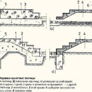 схема крыльца для строительства