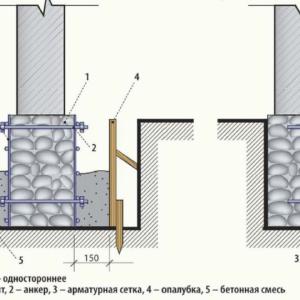 Фундамент под ключ московская область Щелковский район