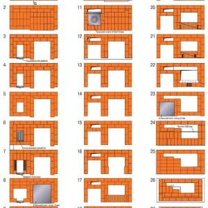 порядовка для постройки коптильни