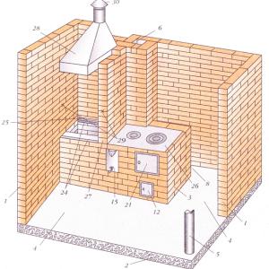 схема - конструкция летней кухни