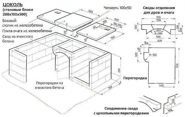 коптильни (фундамент)