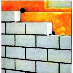 штукатурка стены из силикатного кирпича