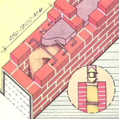кладка облегченных конструкций