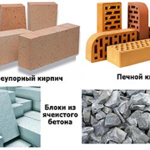 материалы для строительства мангала