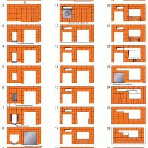 схема кладки мангала