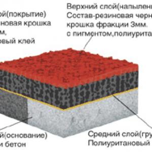 схема укладки резиновой плитки на асфальт