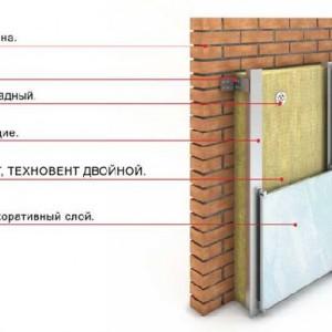 Схема двойного утепления стен