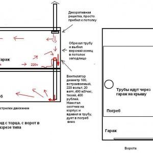схема вентиляции подвала гаража