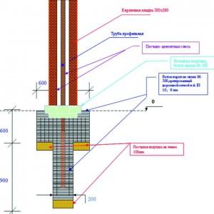 Схема кирпичного столба в разрезе до фундамента