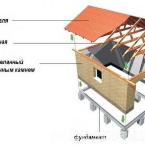 схема капитального гаража