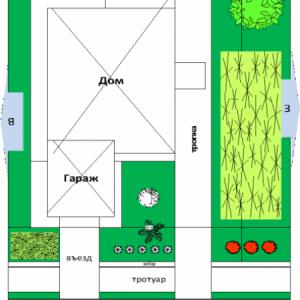 Пример расположение капитального гаража на участке