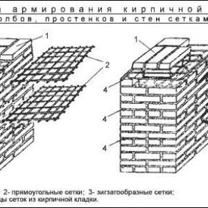 Схема кладки кирпичных столбов с перевязкой сеткой