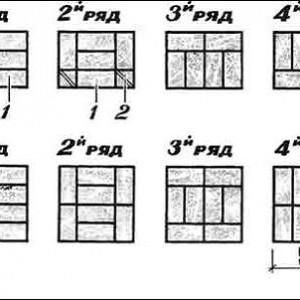 Многорядная система кладки столбов схема
