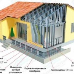 проект металло-каркасного дома