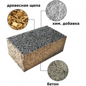 арболитный блок