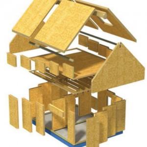 Особенности каркасно-щитовых домов