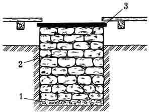 Бутобетонный фундамент заливка