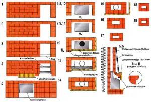 схема выкладки камина