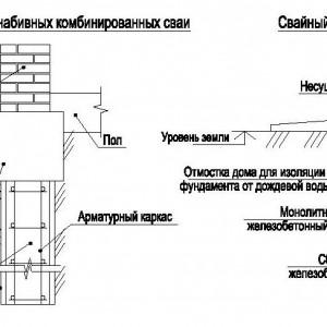 еще несколько схем свайного фундамента