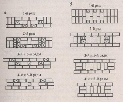 кладка вентиляционных каналов схема