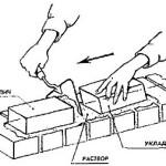 Методы кирпичной кладки