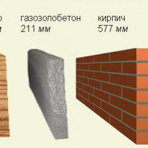 толщина материалов для постройки стен