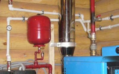 газовая система отопления каркасного дома