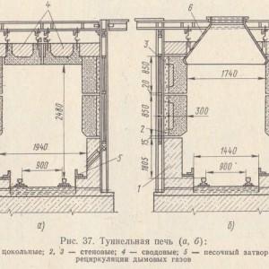 конструкция тоннельной печи