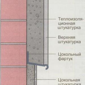 схема монтажа теплой штукатурки