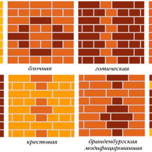вариации узоров из кирпича