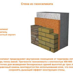 преимущества стен из газосиликата