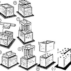 схема изготовления кирпичей