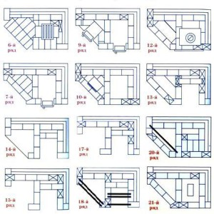 схема порядовка углового мангала