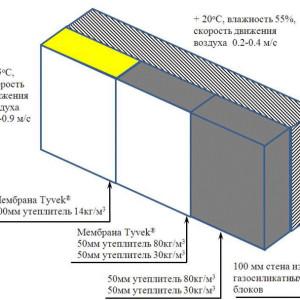 схема со стеной из газосликата