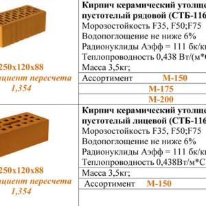 Теплопроводность пустотелого керамического кирпича