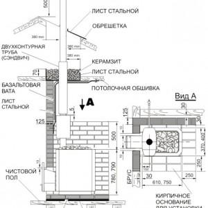 схема дровяной печи для монтажа