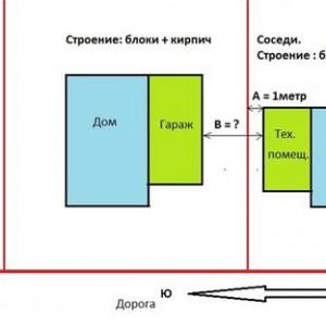 схема расположения пристройки гаража